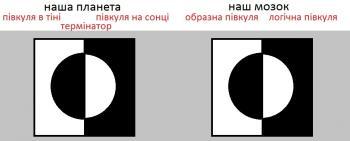 Прикріплене зображення: shema 1.jpg
